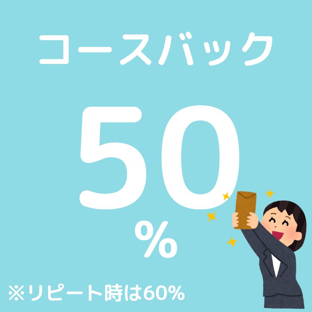 コースバック50%